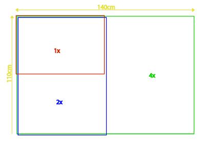 Ordering diagram